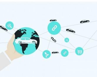 汽车电商平台解决方案