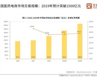 新中付:2019中国医药电商市场发展现状 问题与趋势