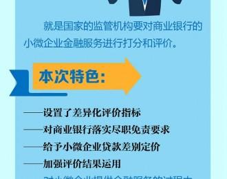 金融委办公室11条金改措施重点都有啥?一图看懂