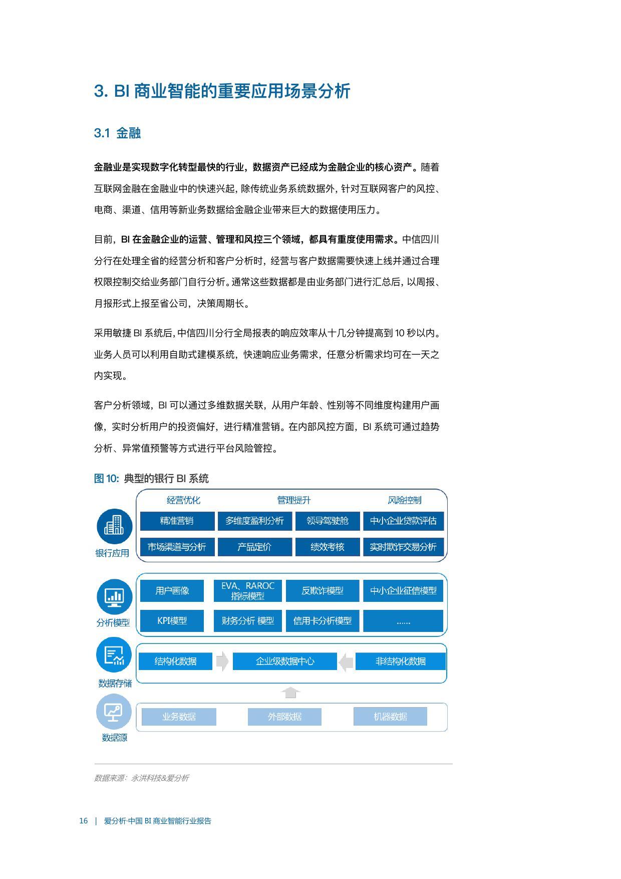 爱新中付:《2019年中国BI商业智能行业报告》(PPT)