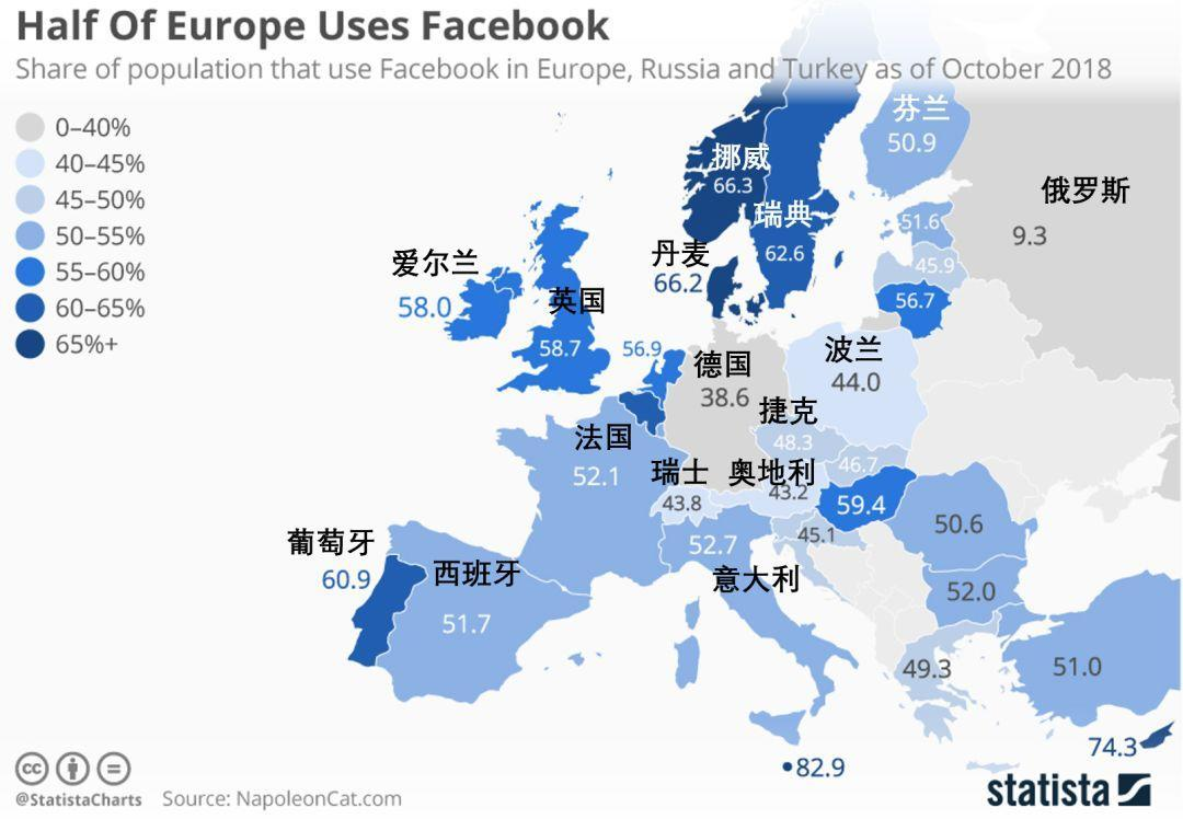 新中付:欧洲为何没有牛逼的互联网公司